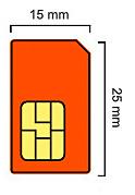 Mini-SIM